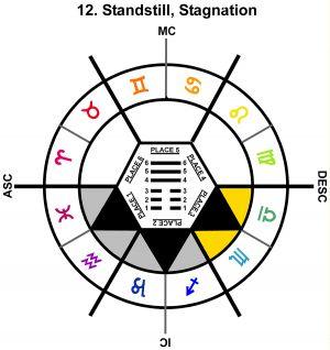 ZodSL-08SC-15-18 12-Standstill Stagnation-L3
