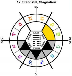ZodSL-08SC-15-18 12-Standstill Stagnation-L4