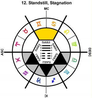 ZodSL-08SC-15-18 12-Standstill Stagnation-L5