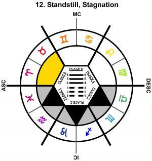 ZodSL-08SC-15-18 12-Standstill Stagnation-L6
