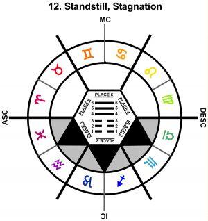 ZodSL-08SC-15-18 12-Standstill Stagnation