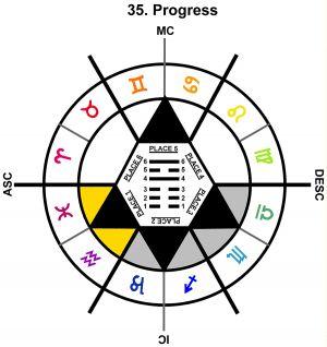 ZodSL-08SC-24-30 35-Progress-L1