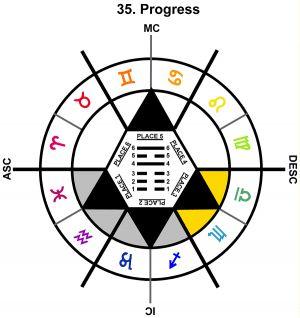 ZodSL-08SC-24-30 35-Progress-L3