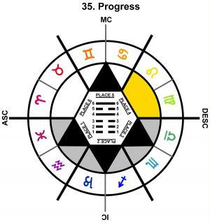ZodSL-08SC-24-30 35-Progress-L4