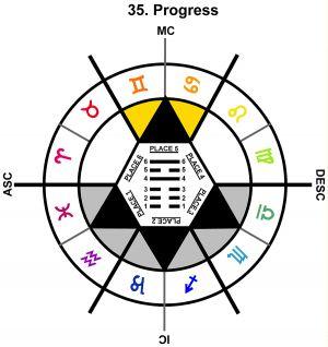ZodSL-08SC-24-30 35-Progress-L5