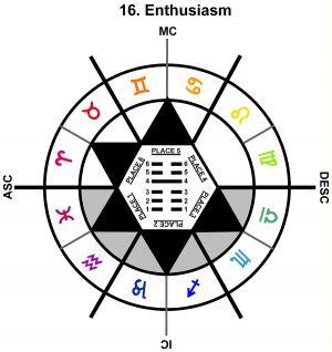 ZodSL-09SA-00-06 16-Enthusiasm