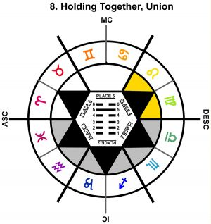 ZodSL-09SA-12-18 8-Holding Together-L4