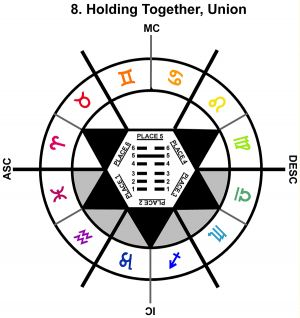 ZodSL-09SA-12-18 8-Holding Together
