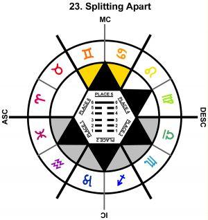 ZodSL-09SA-18-24 23-Splitting Apart-L5