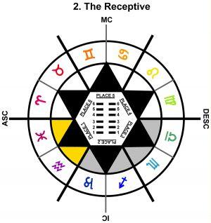 ZodSL-09SA-24-30 2-The Receptive-L1
