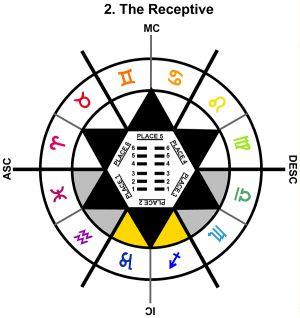 ZodSL-09SA-24-30 2-The Receptive-L2