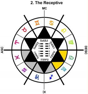 ZodSL-09SA-24-30 2-The Receptive-L3