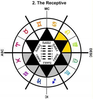 ZodSL-09SA-24-30 2-The Receptive-L4