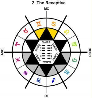 ZodSL-09SA-24-30 2-The Receptive-L5