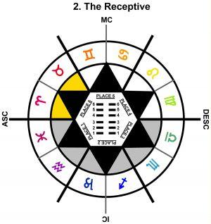 ZodSL-09SA-24-30 2-The Receptive-L6