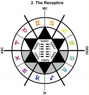 ZodSL-09SA-24-30 2-The Receptive