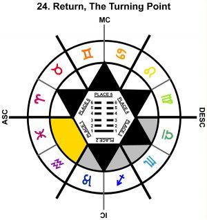ZodSL-10CP-00-06 24-Return-L1