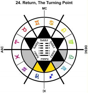 ZodSL-10CP-00-06 24-Return-L2