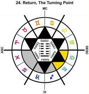 ZodSL-10CP-00-06 24-Return-L3