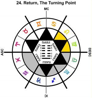 ZodSL-10CP-00-06 24-Return-L4