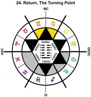 ZodSL-10CP-00-06 24-Return-L5