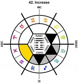 ZodSL-10CP-18-24 42-Increase-L1