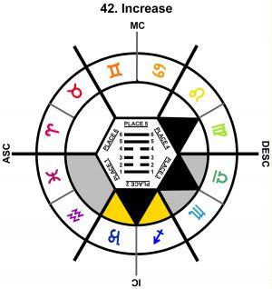 ZodSL-10CP-18-24 42-Increase-L2