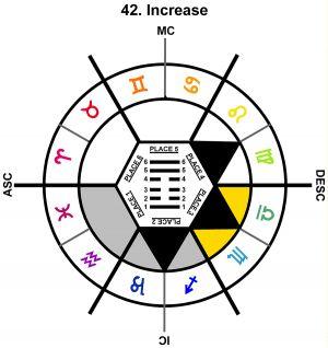 ZodSL-10CP-18-24 42-Increase-L3
