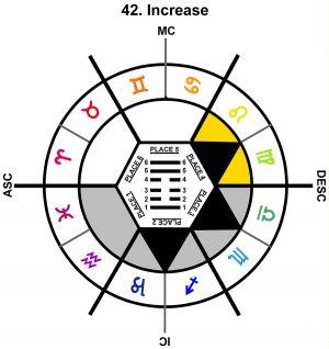 ZodSL-10CP-18-24 42-Increase-L4