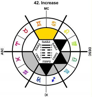 ZodSL-10CP-18-24 42-Increase-L5