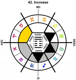ZodSL-10CP-18-24 42-Increase-L6