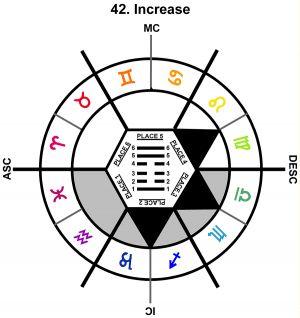 ZodSL-10CP-18-24 42-Increase