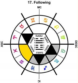 ZodSL-11AQ-06-12 17-Following-L1