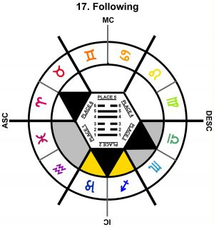 ZodSL-11AQ-06-12 17-Following-L2