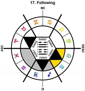 ZodSL-11AQ-06-12 17-Following-L3