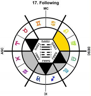 ZodSL-11AQ-06-12 17-Following-L4