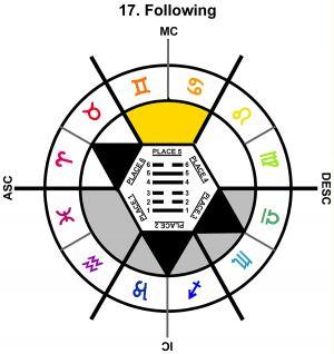 ZodSL-11AQ-06-12 17-Following-L5