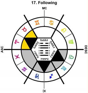 ZodSL-11AQ-06-12 17-Following-L6