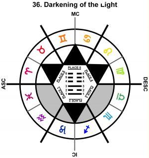 ZodSL-11AQ-15-18 36-Darkening Of The Light
