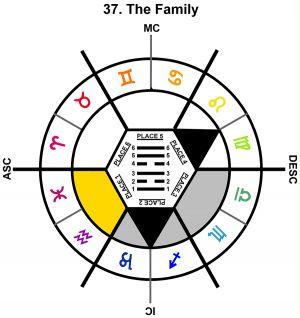 ZodSL-12PI-00-06 37-The Family-L1