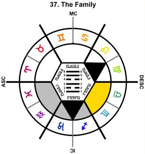 ZodSL-12PI-00-06 37-The Family-L3
