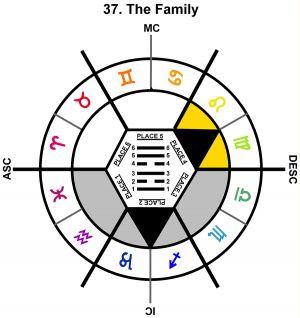 ZodSL-12PI-00-06 37-The Family-L4