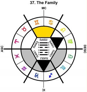 ZodSL-12PI-00-06 37-The Family-L5