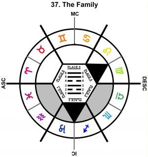 ZodSL-12PI-00-06 37-The Family