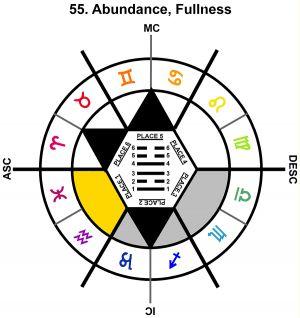 ZodSL-12PI-06-12 55-Abundance-L1