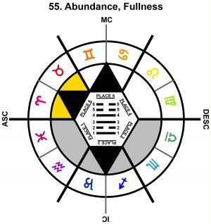 ZodSL-12PI-06-12 55-Abundance-L6