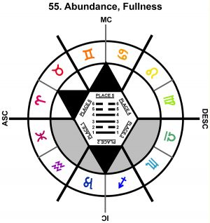 ZodSL-12PI-06-12 55-Abundance