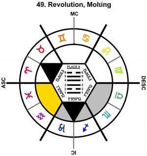 ZodSL-12PI-18-24 49-Revolution-L1