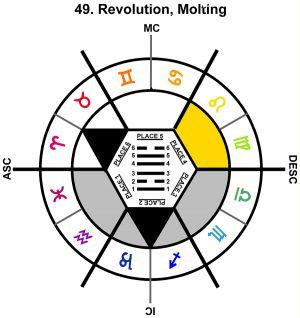 ZodSL-12PI-18-24 49-Revolution-L4