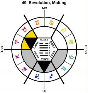 ZodSL-12PI-18-24 49-Revolution-L6
